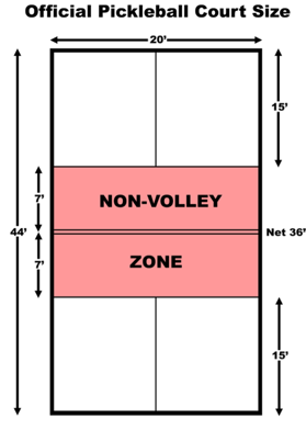 Definitive guide to pickleball court construction at Indoor basketball court ceiling height